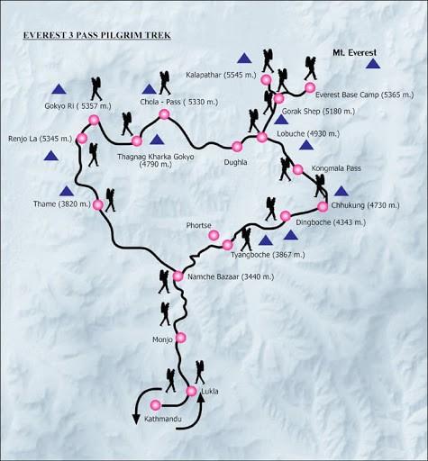 Everest Three Passes Trek Map
