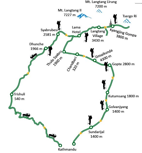 Langtang Helambu Trek Map